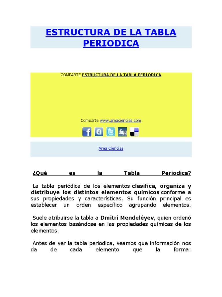 Estructura de la tabla periodica 1532661049v1 urtaz Images