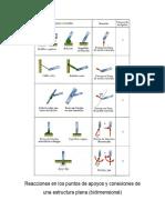 Reacciones en los puntos de apoyos y conexiones de una estructura plana.doc