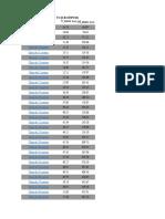 Tabla de Distribucion de Cargas Vehiculo T3-S3-R4 (TIPO II)
