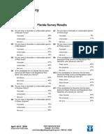 Survey of Florida politics