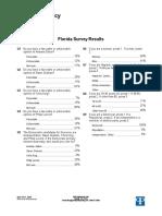 Survey of Florida Democratic Primary