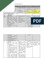 Rancangan Pelaksanaan Pembelajaran Di Sdn Taji 2