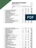 Presupuesto 2da Ampliacion Presupuestal Agosto de 2017