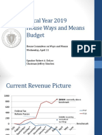 FY2019 HWM Budget overview