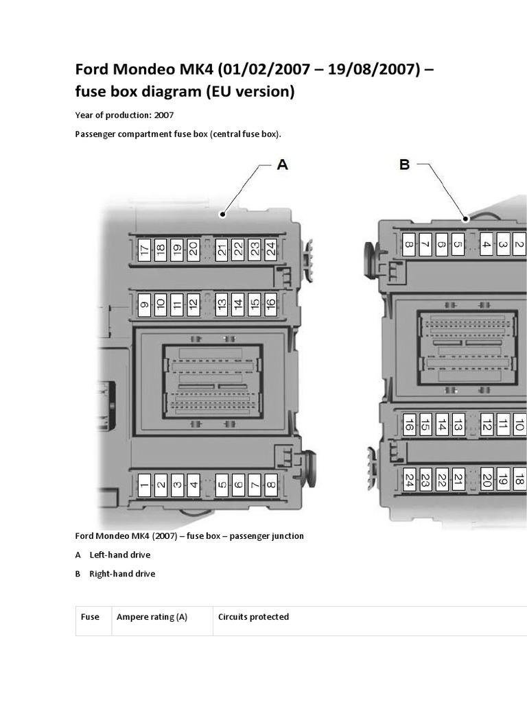 mk4 fuse diagram wiring diagram F350 Fuse Diagram