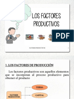 Factores de Produccion