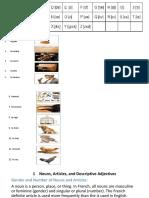 Francais PowerPoint Presentation