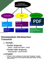 KEWASPADAAN TRANSMISI.pptx