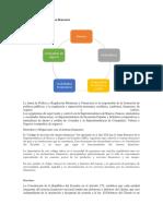 Obligaciones Con El Sistema Financiero