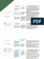 Matriz de Resumen de Información (1)