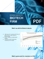 Expand the Horizon of your Biotechnology Firm with these cutting edge Marketing Activities