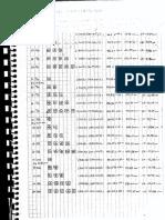 Documento (369).pdf