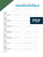 Document of various institute.