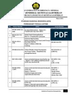 SNI DI PEMBANGKIT (44).pdf