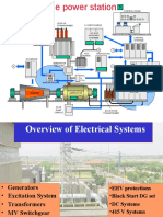 Electrical Sys -FGPS