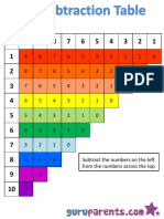 subtraction-table.1.pdf