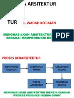 1 WACANA ARSITEKTUR.pdf