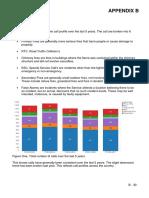 Fire Service Review PAPER B - APPENDIX B