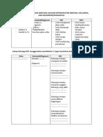 DRAFT FORMAT PENULISAN RENCANA ASUHAN KEPERAWATAN INDIVIDU.pdf