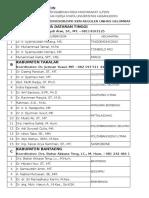 Daftar Peserta Kkn Kec Bantaeng u Ponakan Aini