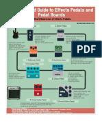 pedal configuração12.pdf