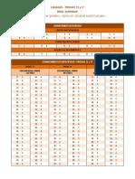 GABARITO PROVAS 12 a 17.pdf