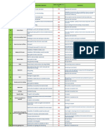 Civil Balance Work List 08.10.2017
