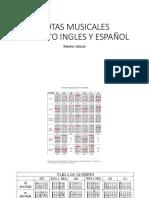 Notas Musicales Formato Ingles y Español