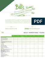 Bills-Nutritional Info Mar18 WEB1
