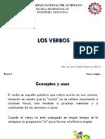 Tema 4 Los Verbos