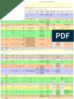 CAD-CAM Software Comparison Table