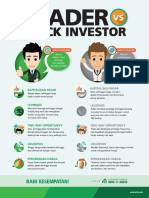 Trader vs Stock Investor
