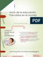 Inicio de La Educación Parvularia en El Mundo