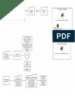diagrama-prac2