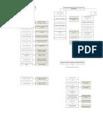 Mapeo de Procesos-Calidad.xlsx