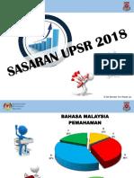 SASARAN UPSR 2018