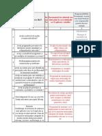Cerința Caracteristică a BAT, Date