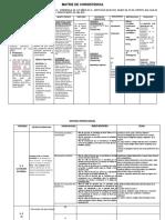 Matriz de Consistencia y Matriz Operacional (1)