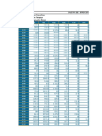 Datos Metereologicos-estacion Tarapaya