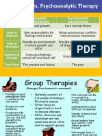group therapies behavioral cognitive therapy intro