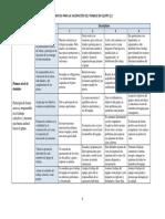 Rúbricas Trabajo en equipo.pdf