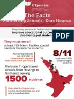 Partnership Schools_Kura Hourua_The Facts