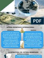 Sistema Monetario Internacional -