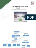 310960607-Actividad-de-Organizacion-y-Jerarquizacion-Etapa-2-Quimica-2.docx