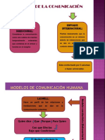Enfoques de La Comunicación