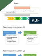 Inovasi Manajemen Part 2