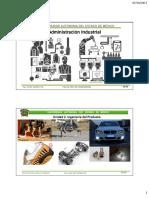 Administración Industrial 2017B-Unidad2