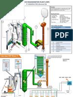 Overview ARP (Animasi)[1]