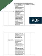 Cartel de Competencias Del Vi Ciclo de Hge.rutas de Aprendizaje1y2