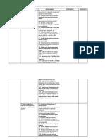 Cartel de Competencias Del Vii Ciclo de Hge.rutas de Aprendizaje